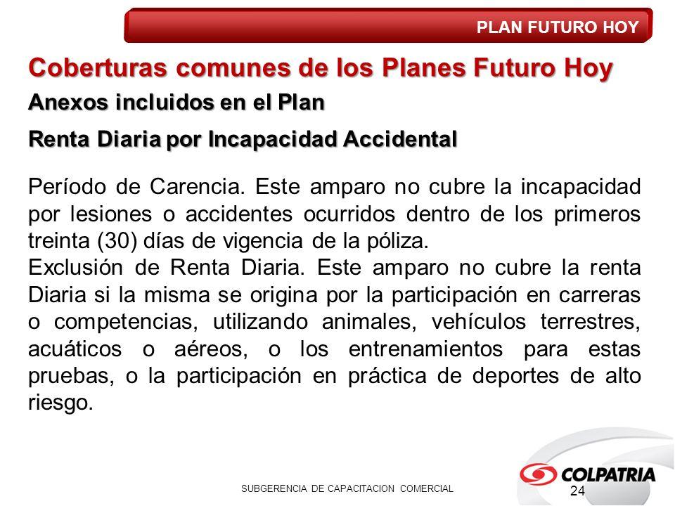Anexos incluidos en el Plan Período de Carencia.