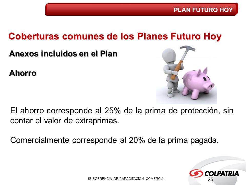 Anexos incluidos en el Plan El ahorro corresponde al 25% de la prima de protección, sin contar el valor de extraprimas.