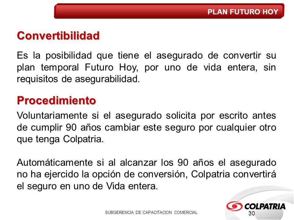 Convertibilidad Es la posibilidad que tiene el asegurado de convertir su plan temporal Futuro Hoy, por uno de vida entera, sin requisitos de asegurabilidad.