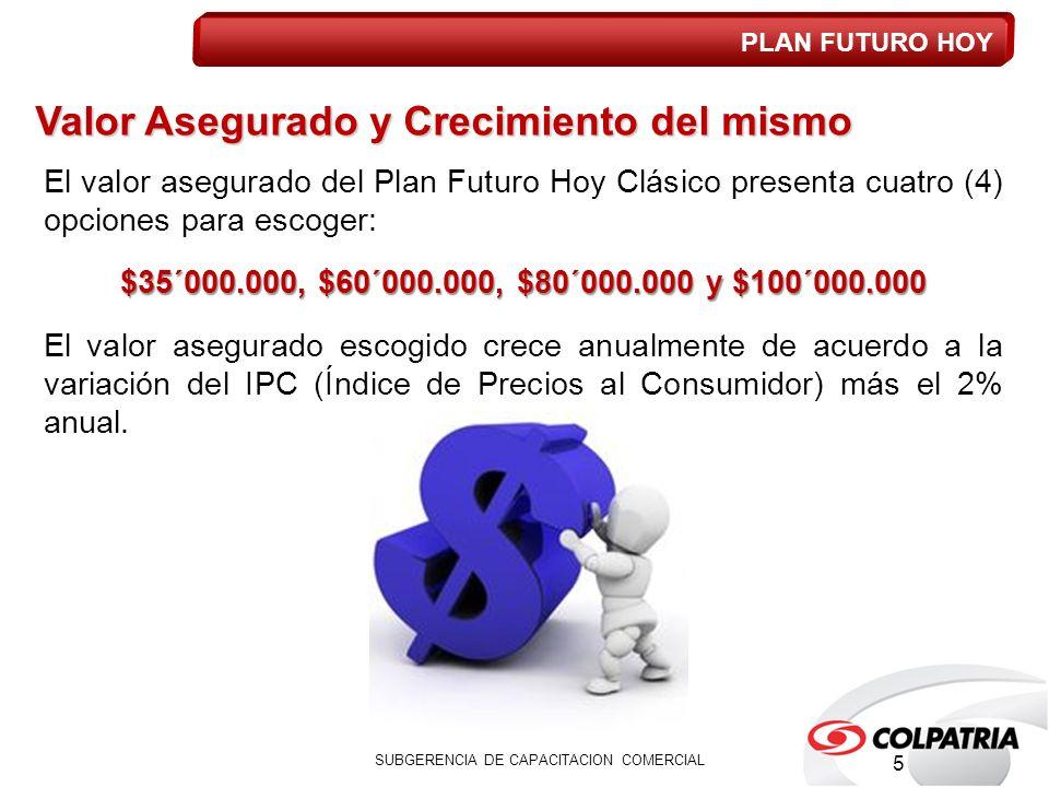 El valor asegurado del Plan Futuro Hoy Clásico presenta cuatro (4) opciones para escoger: $35´000.000, $60´000.000, $80´000.000 y $100´000.000 El valor asegurado escogido crece anualmente de acuerdo a la variación del IPC (Índice de Precios al Consumidor) más el 2% anual.