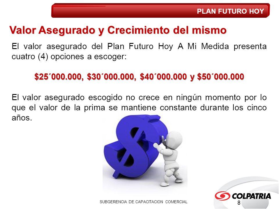 El valor asegurado del Plan Futuro Hoy A Mi Medida presenta cuatro (4) opciones a escoger: $25´000.000, $30´000.000, $40´000.000 y $50´000.000 El valor asegurado escogido no crece en ningún momento por lo que el valor de la prima se mantiene constante durante los cinco años.