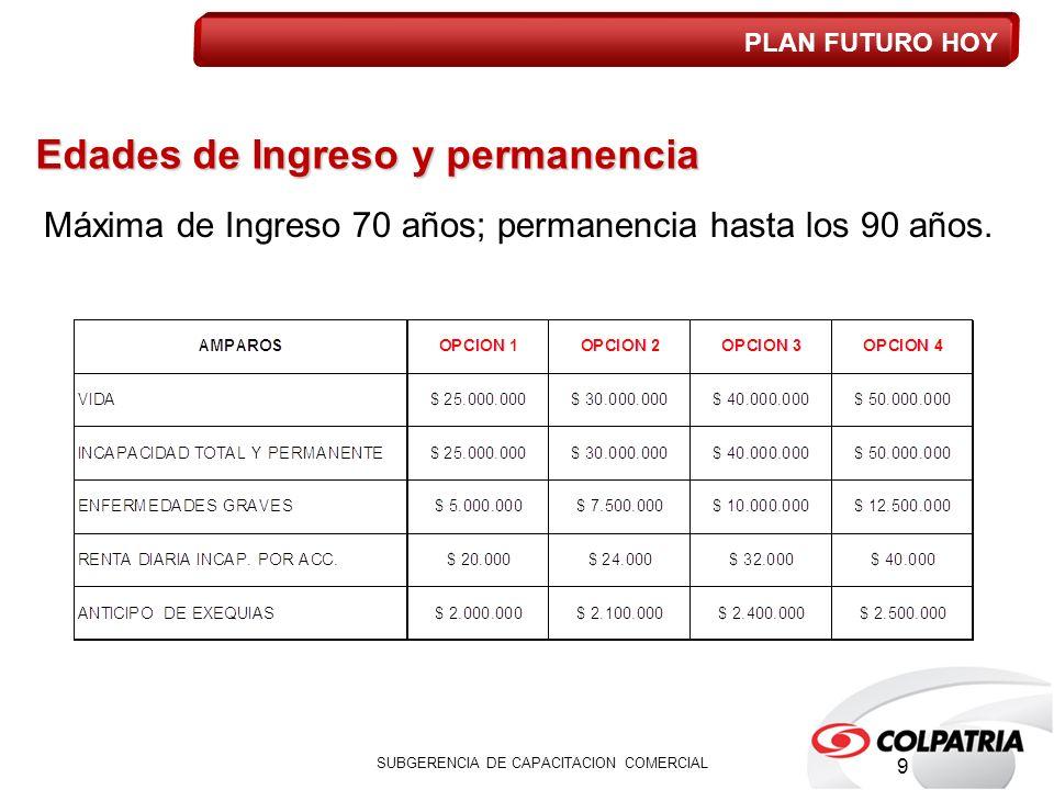 Edades de Ingreso y permanencia Máxima de Ingreso 70 años; permanencia hasta los 90 años.