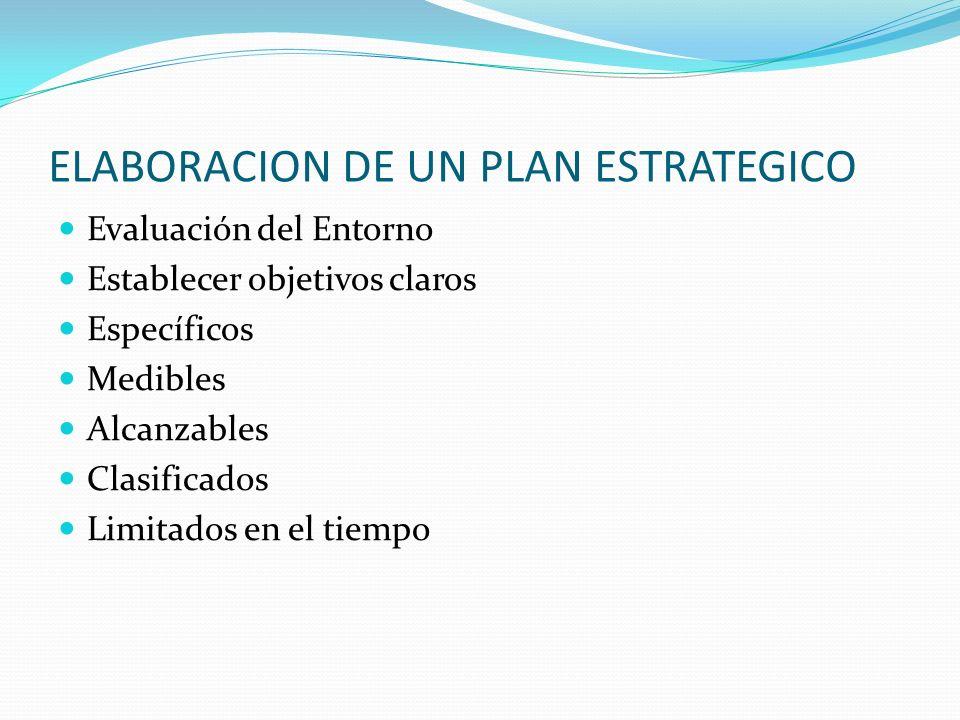 ELABORACION DE UN PLAN ESTRATEGICO Evaluación del Entorno Establecer objetivos claros Específicos Medibles Alcanzables Clasificados Limitados en el ti