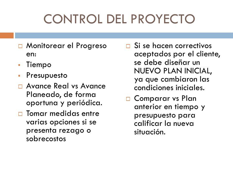 CONTROL DEL PROYECTO Monitorear el Progreso en: Tiempo Presupuesto Avance Real vs Avance Planeado, de forma oportuna y periódica. Tomar medidas entre