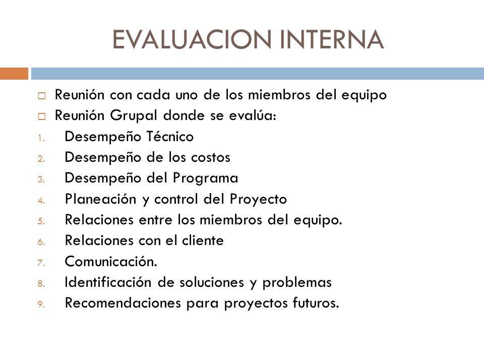 EVALUACION INTERNA Reunión con cada uno de los miembros del equipo Reunión Grupal donde se evalúa: 1. Desempeño Técnico 2. Desempeño de los costos 3.