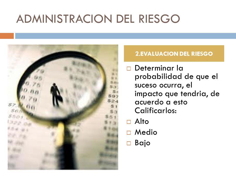 ADMINISTRACION DEL RIESGO Determinar la probabilidad de que el suceso ocurra, el impacto que tendria, de acuerdo a esto Calificarlos: Alto Medio Bajo