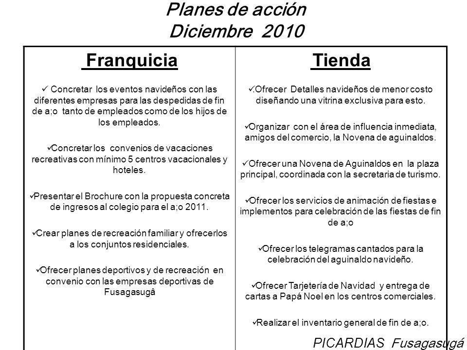 Planes de acción Diciembre 2010 Franquicia Concretar los eventos navideños con las diferentes empresas para las despedidas de fin de a;o tanto de empl