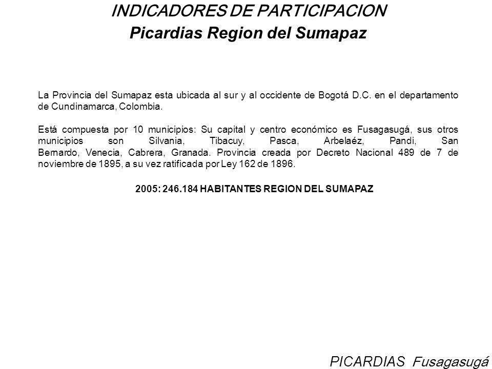 INDICADORES DE PARTICIPACION Picardias Region del Sumapaz PICARDIAS Fusagasugá La Provincia del Sumapaz esta ubicada al sur y al occidente de Bogotá D