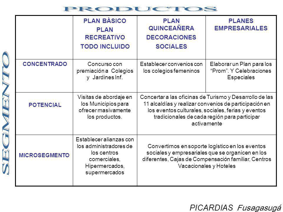 PLAN BÀSICO PLAN RECREATIVO TODO INCLUIDO PLAN QUINCEAÑERA DECORACIONES SOCIALES PLANES EMPRESARIALES CONCENTRADOConcurso con premiación a Colegios y