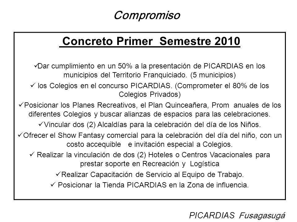 Compromiso Concreto Primer Semestre 2010 Dar cumplimiento en un 50% a la presentación de PICARDIAS en los municipios del Territorio Franquiciado. (5 m
