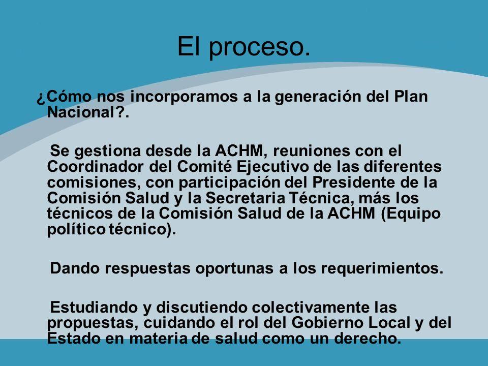 El proceso. ¿Cómo nos incorporamos a la generación del Plan Nacional?. Se gestiona desde la ACHM, reuniones con el Coordinador del Comité Ejecutivo de