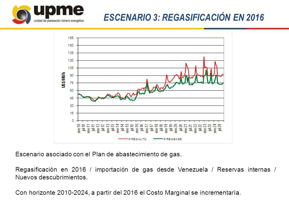 ESCENARIO 3: REGASIFICACIÓN EN 2016 Escenario asociado con el Plan de abastecimiento de gas. Regasificación en 2016 / importación de gas desde Venezue