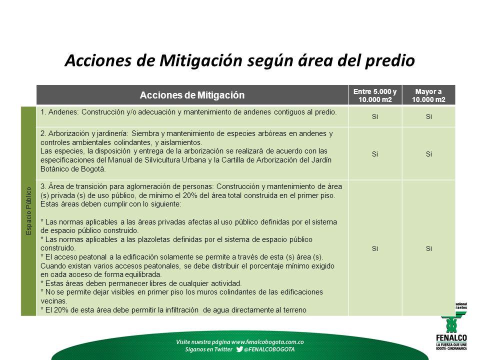 Acciones de Mitigación Entre 5.000 y 10.000 m2 Mayor a 10.000 m2 Espacio Público 1. Andenes: Construcción y/o adecuación y mantenimiento de andenes co