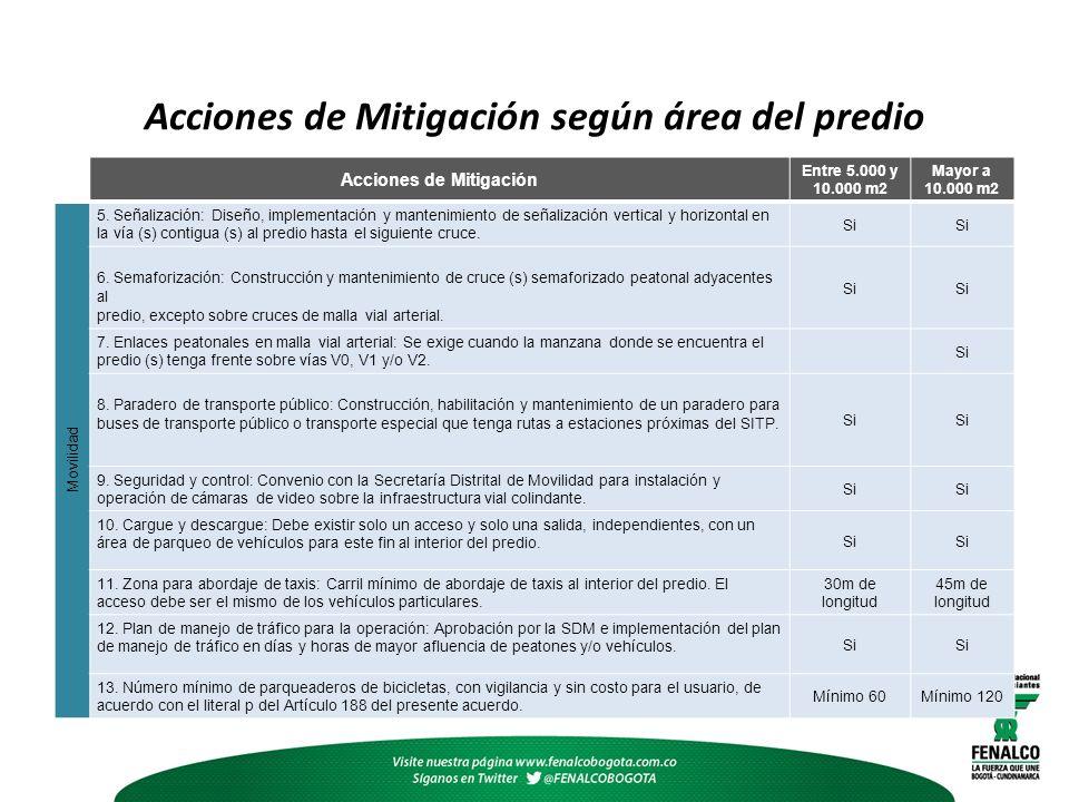Acciones de Mitigación Entre 5.000 y 10.000 m2 Mayor a 10.000 m2 Movilidad 5. Señalización: Diseño, implementación y mantenimiento de señalización ver
