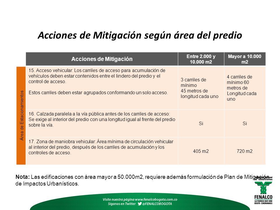 Acciones de Mitigación Entre 2.000 y 10.000 m2 Mayor a 10.000 m2 Área de Estacionamientos 15. Acceso vehicular: Los carriles de acceso para acumulació