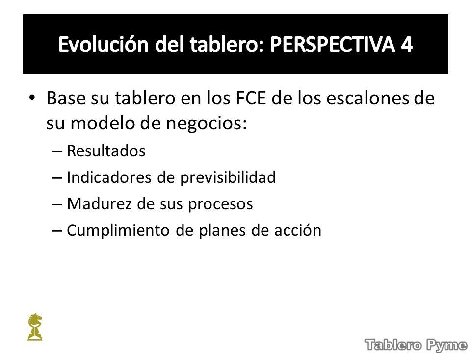 Base su tablero en los FCE de los escalones de su modelo de negocios: – Resultados – Indicadores de previsibilidad – Madurez de sus procesos – Cumplim