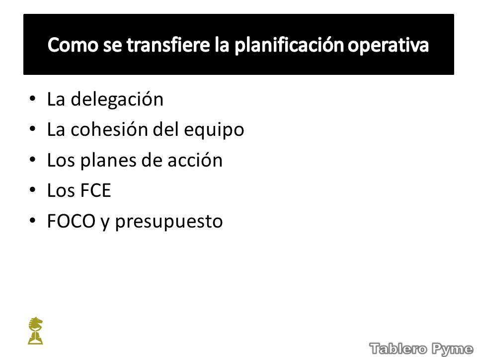 La delegación La cohesión del equipo Los planes de acción Los FCE FOCO y presupuesto