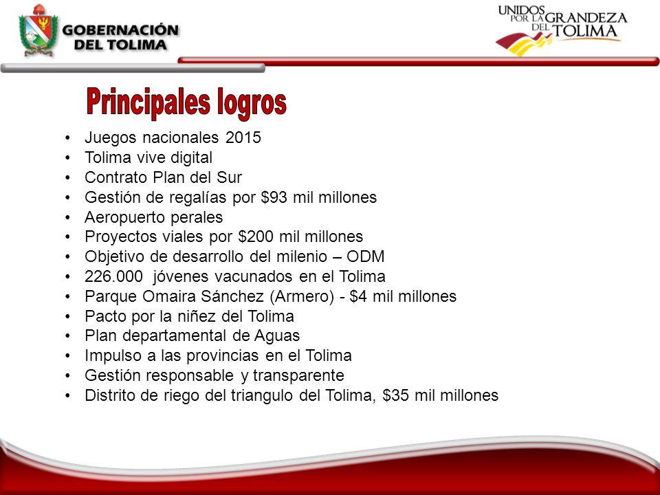 Juegos nacionales 2015 Tolima vive digital Contrato Plan del Sur Gestión de regalías por $93 mil millones Aeropuerto perales Proyectos viales por $200