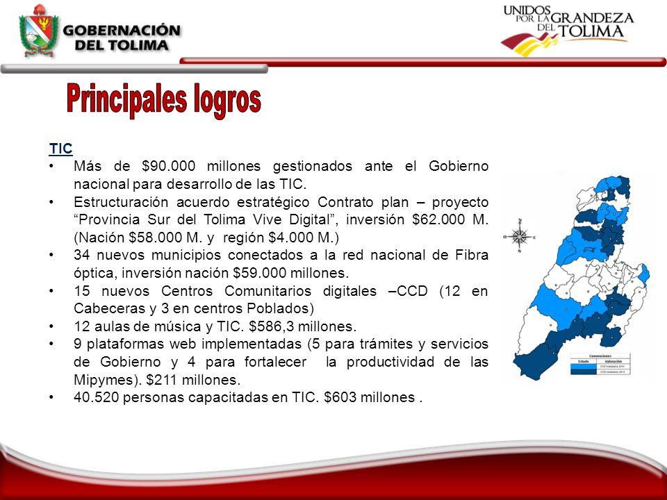 TIC Más de $90.000 millones gestionados ante el Gobierno nacional para desarrollo de las TIC. Estructuración acuerdo estratégico Contrato plan – proye