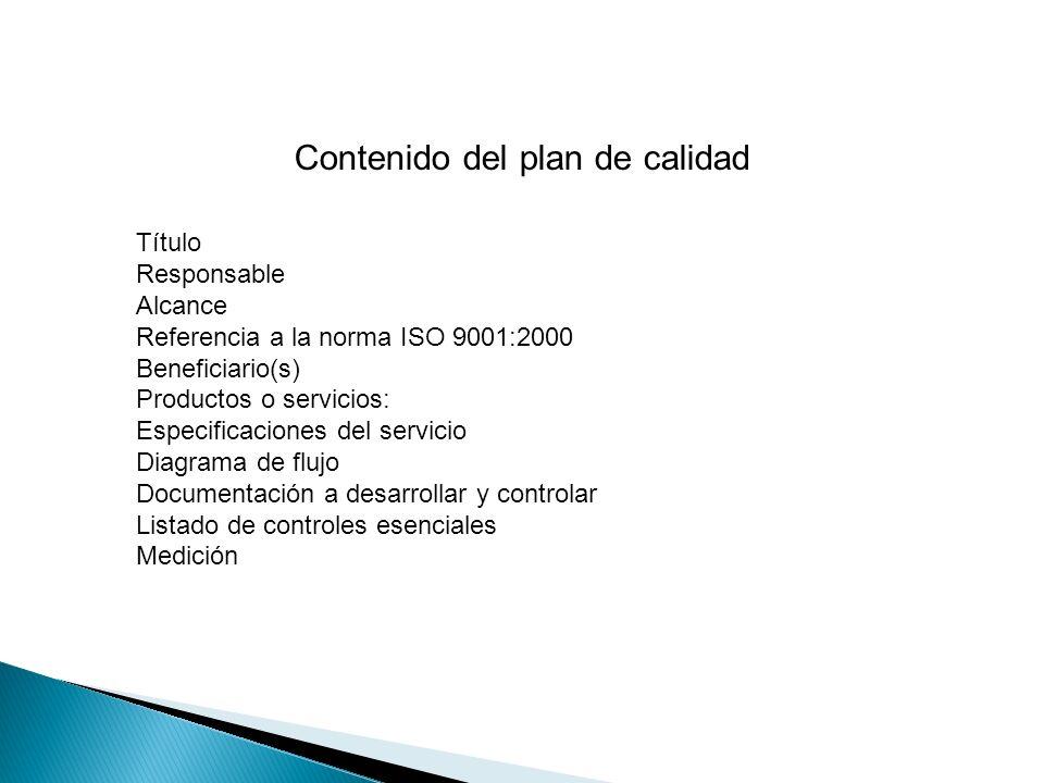 Contenido del plan de calidad Título Responsable Alcance Referencia a la norma ISO 9001:2000 Beneficiario(s) Productos o servicios: Especificaciones d