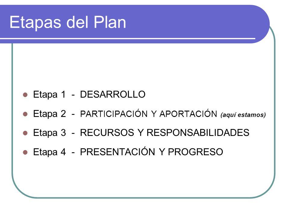 Etapas del Plan Etapa 1 - DESARROLLO Etapa 2 - PARTICIPACIÓN Y APORTACIÓN (aquí estamos) Etapa 3 - RECURSOS Y RESPONSABILIDADES Etapa 4 - PRESENTACIÓN