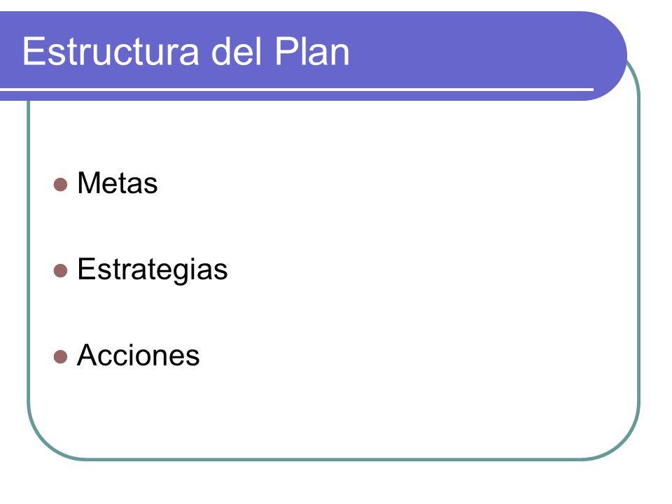 Estructura del Plan (ejemplo) Meta: Evangelizar a todos en nuestra Comunidad Católica.