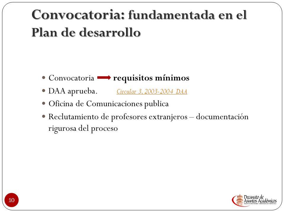 Convocatoria Autorizada por Rector - Incluye acuerdos de apoyos institucionales para el desarrollo de la plaza La convocatoria es la oferta del Recint