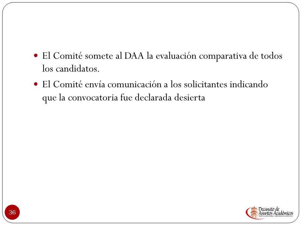 DIFICULTADES FRECUENTES 35 Se elaboran equivalencias de los criterios en la convocatoria durante el proceso, para un candidato. Se introducen nuevos c