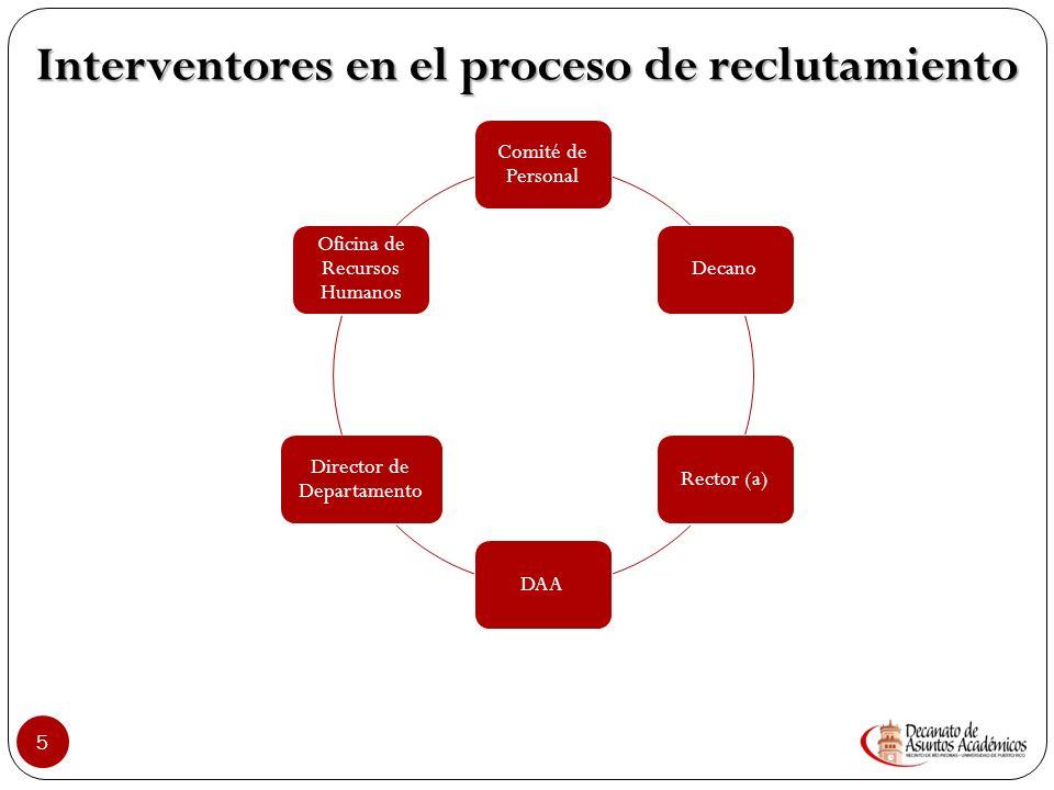 4 N ORMATIVA Y P ROCEDIMIENTO S http://daarrp.uprrp.edu/daa/Reclutamiento.htm http://daarrp.uprrp.edu/daa/circulares_guias_reglamentos_politica.html h