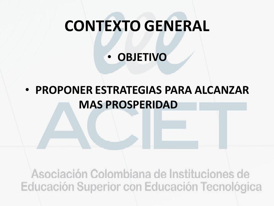 CONTEXTO GENERAL OBJETIVO PROPONER ESTRATEGIAS PARA ALCANZAR MAS PROSPERIDAD