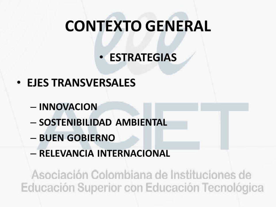 CONTEXTO GENERAL ESTRATEGIAS EJES TRANSVERSALES – INNOVACION – SOSTENIBILIDAD AMBIENTAL – BUEN GOBIERNO – RELEVANCIA INTERNACIONAL