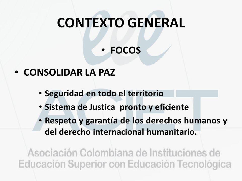 CONTEXTO GENERAL FOCOS CONSOLIDAR LA PAZ Seguridad en todo el territorio Sistema de Justica pronto y eficiente Respeto y garantía de los derechos humanos y del derecho internacional humanitario.