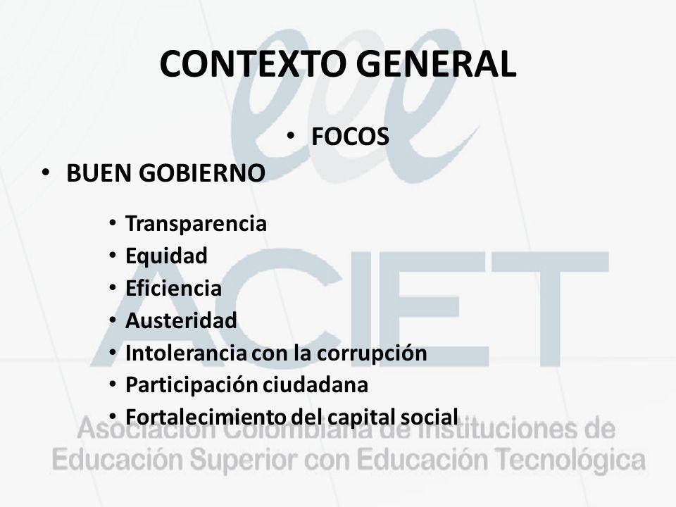 CONTEXTO GENERAL FOCOS BUEN GOBIERNO Transparencia Equidad Eficiencia Austeridad Intolerancia con la corrupción Participación ciudadana Fortalecimient