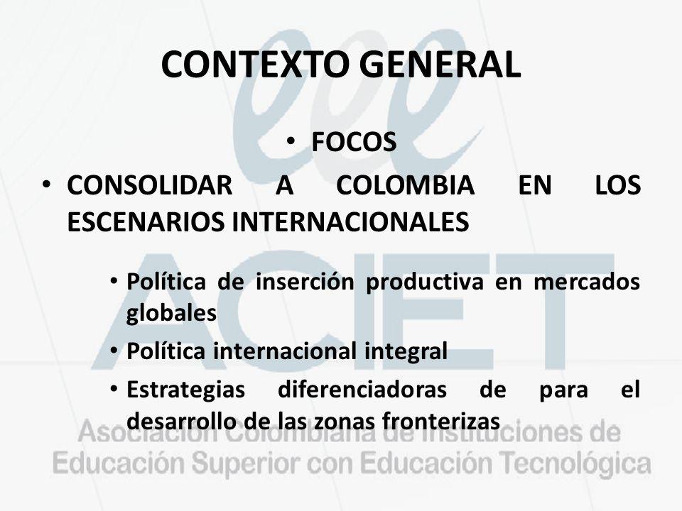 CONTEXTO GENERAL FOCOS CONSOLIDAR A COLOMBIA EN LOS ESCENARIOS INTERNACIONALES Política de inserción productiva en mercados globales Política internac