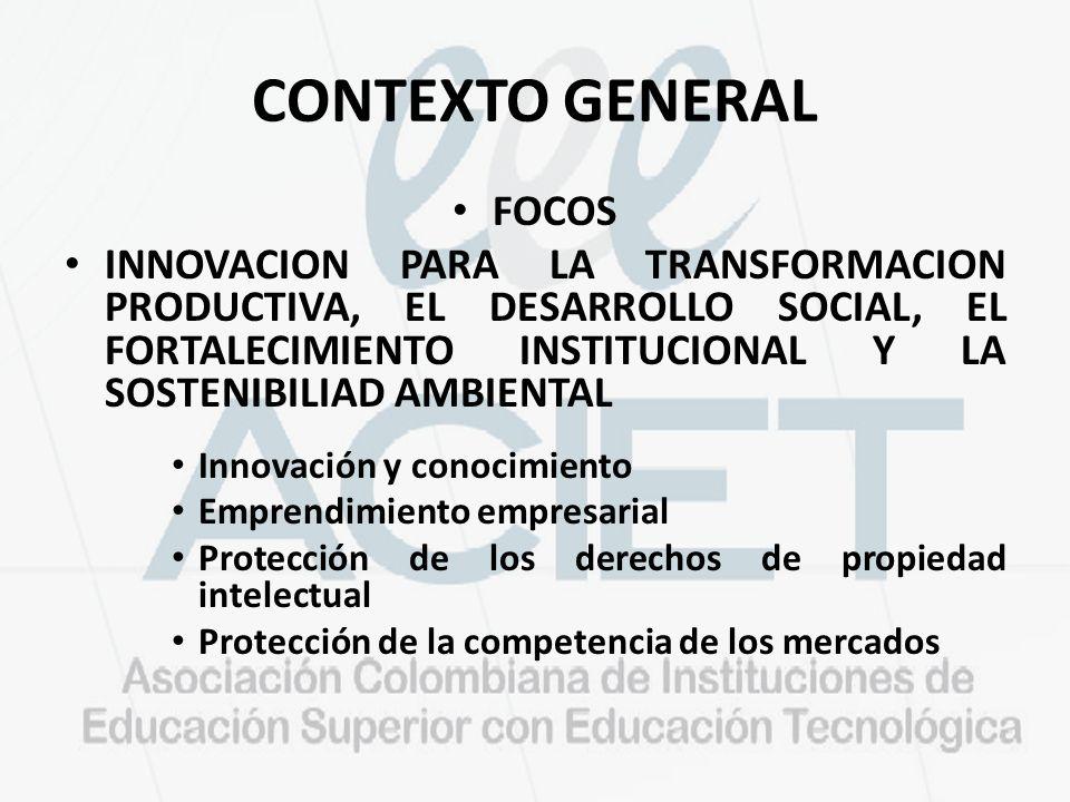 CONTEXTO GENERAL FOCOS INNOVACION PARA LA TRANSFORMACION PRODUCTIVA, EL DESARROLLO SOCIAL, EL FORTALECIMIENTO INSTITUCIONAL Y LA SOSTENIBILIAD AMBIENTAL Innovación y conocimiento Emprendimiento empresarial Protección de los derechos de propiedad intelectual Protección de la competencia de los mercados