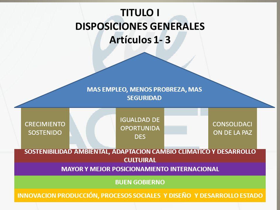 TITULO I DISPOSICIONES GENERALES Artículos 1- 3 MAYOR Y MEJOR POSICIONAMIENTO INTERNACIONAL CRECIMIENTO SOSTENIDO BUEN GOBIERNO SOSTENIBILIDAD AMBIENT