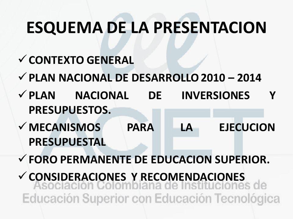 ESQUEMA DE LA PRESENTACION CONTEXTO GENERAL PLAN NACIONAL DE DESARROLLO 2010 – 2014 PLAN NACIONAL DE INVERSIONES Y PRESUPUESTOS. MECANISMOS PARA LA EJ