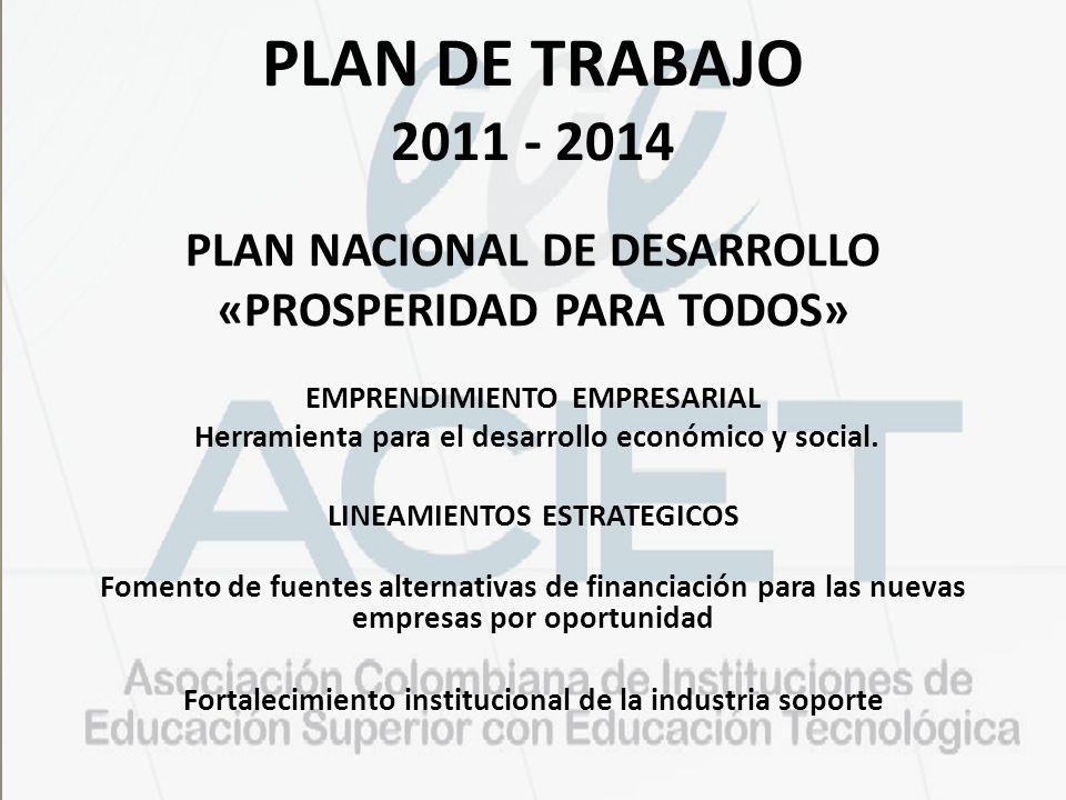 PLAN DE TRABAJO 2011 - 2014 PLAN NACIONAL DE DESARROLLO «PROSPERIDAD PARA TODOS» EMPRENDIMIENTO EMPRESARIAL Herramienta para el desarrollo económico y social.