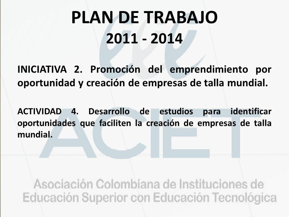 PLAN DE TRABAJO 2011 - 2014 INICIATIVA 2. Promoción del emprendimiento por oportunidad y creación de empresas de talla mundial. ACTIVIDAD 4. Desarroll
