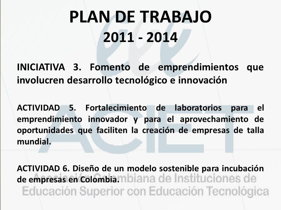 PLAN DE TRABAJO 2011 - 2014 INICIATIVA 3. Fomento de emprendimientos que involucren desarrollo tecnológico e innovación ACTIVIDAD 5. Fortalecimiento d