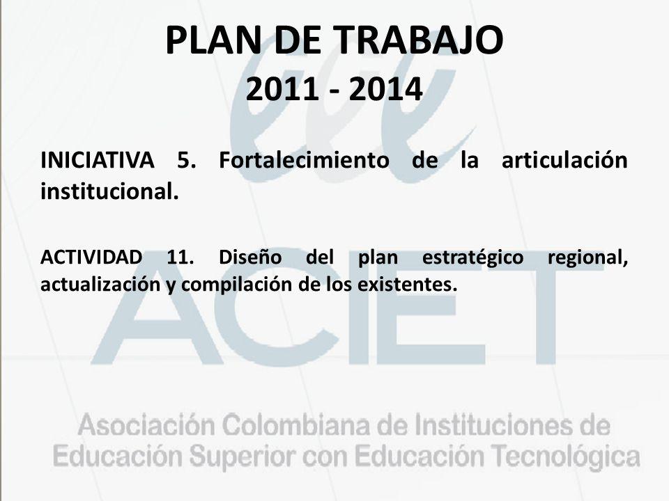 PLAN DE TRABAJO 2011 - 2014 INICIATIVA 5. Fortalecimiento de la articulación institucional. ACTIVIDAD 11. Diseño del plan estratégico regional, actual