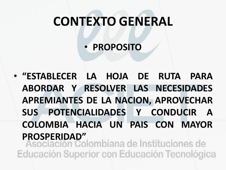 CONTEXTO GENERAL COMPONENTES GENERAL Propósitos Objetivos Metas Estrategias
