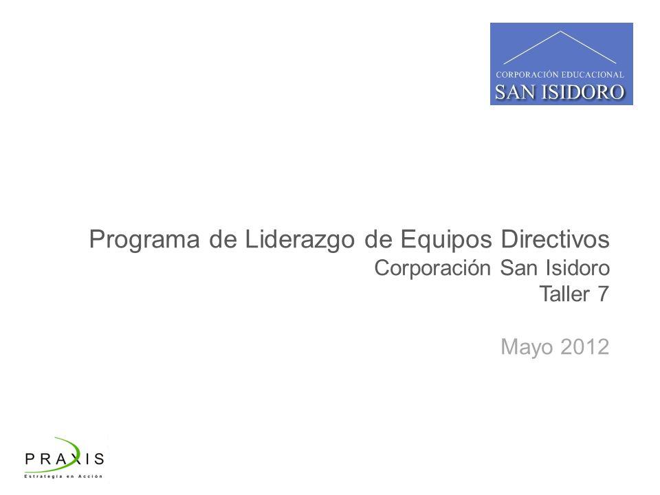 Programa de Liderazgo de Equipos Directivos Corporación San Isidoro Taller 7 Mayo 2012