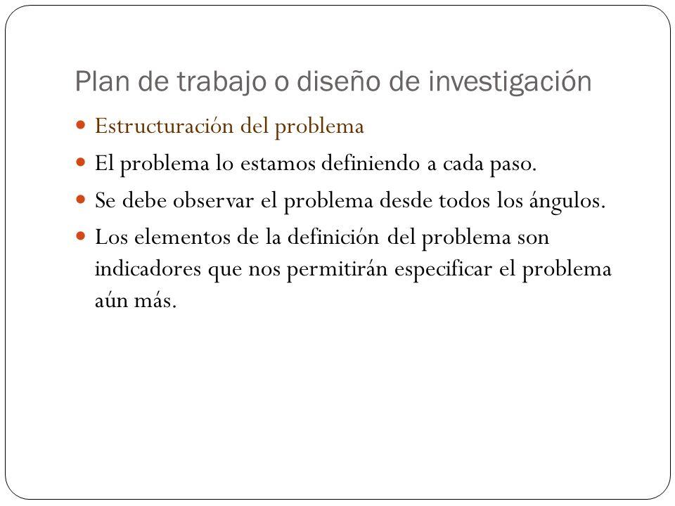 Estructuración del problema El problema lo estamos definiendo a cada paso. Se debe observar el problema desde todos los ángulos. Los elementos de la d