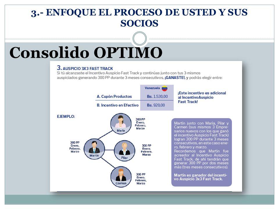 3.- ENFOQUE EL PROCESO DE USTED Y SUS SOCIOS Consolido OPTIMO