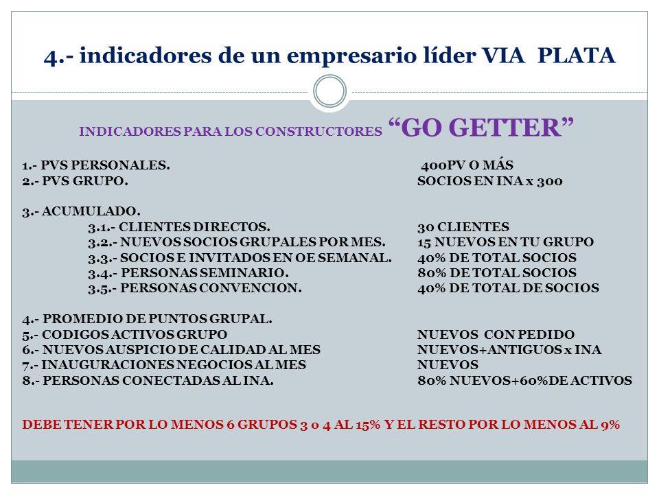 4.- indicadores de un empresario líder VIA PLATA INDICADORES PARA LOS CONSTRUCTORES GO GETTER 1.- PVS PERSONALES. 400PV O MÁS 2.- PVS GRUPO.SOCIOS EN