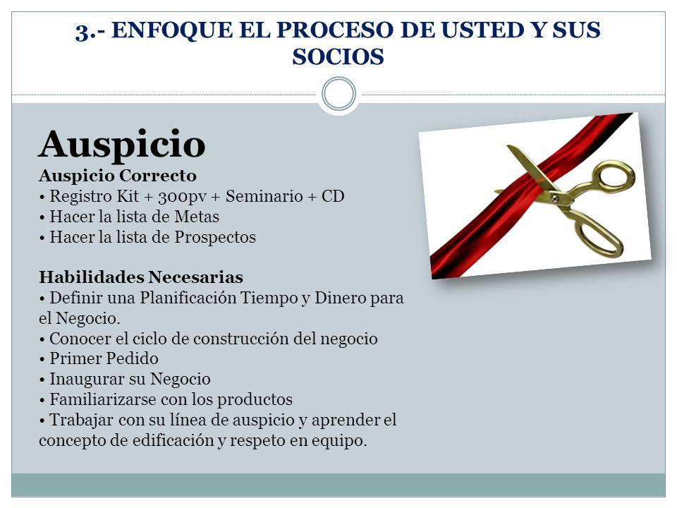3.- ENFOQUE EL PROCESO DE USTED Y SUS SOCIOS Auspicio Auspicio Correcto Registro Kit + 300pv + Seminario + CD Hacer la lista de Metas Hacer la lista d