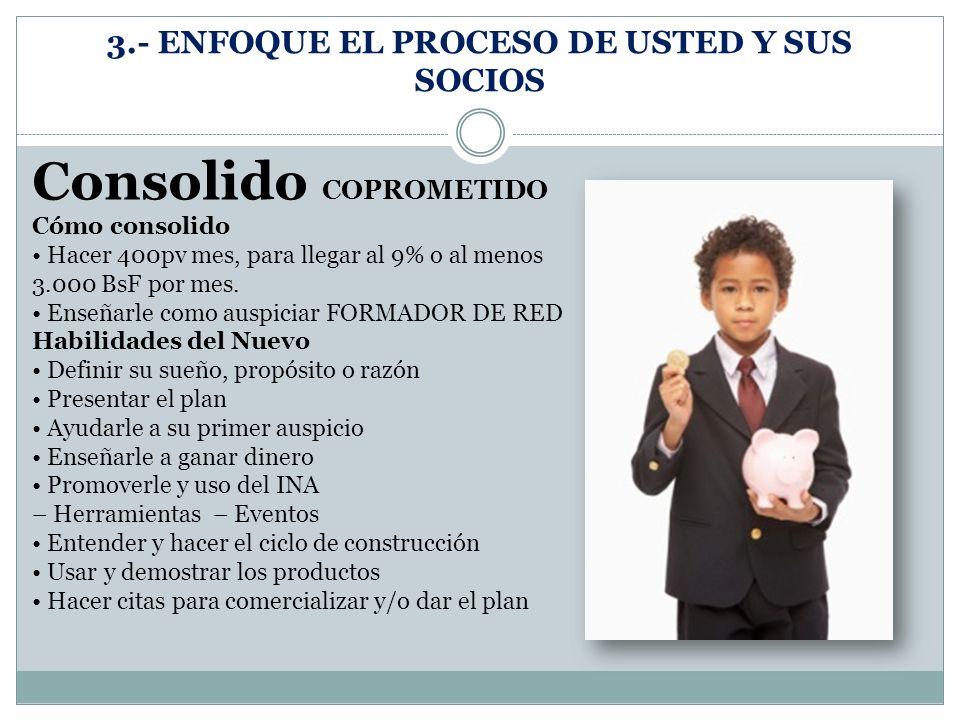 3.- ENFOQUE EL PROCESO DE USTED Y SUS SOCIOS Consolido ESTRUCTURA ENFOQUE