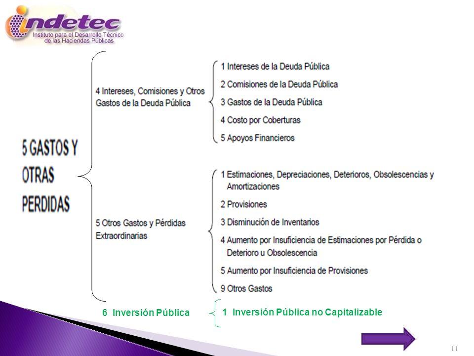 11 6 Inversión Pública 1 Inversión Pública no Capitalizable