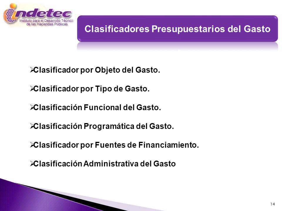 14 Clasificador por Objeto del Gasto. Clasificador por Tipo de Gasto. Clasificación Funcional del Gasto. Clasificación Programática del Gasto. Clasifi